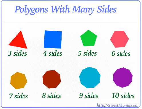 Polygon Tool Sides Option