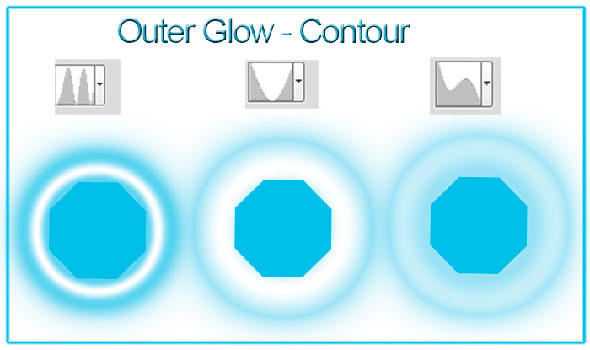 Photoshop layer styles - Outer Glow