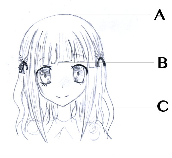 Drawing proportions of Little Anime girl