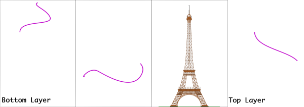 Eiffel Tower Example Layers Demonstration