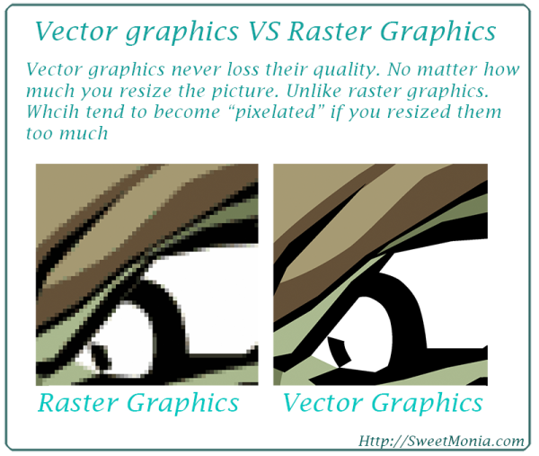 Raster-VS-Vector