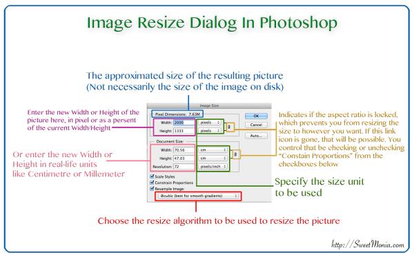 Image-Resize-Dialog