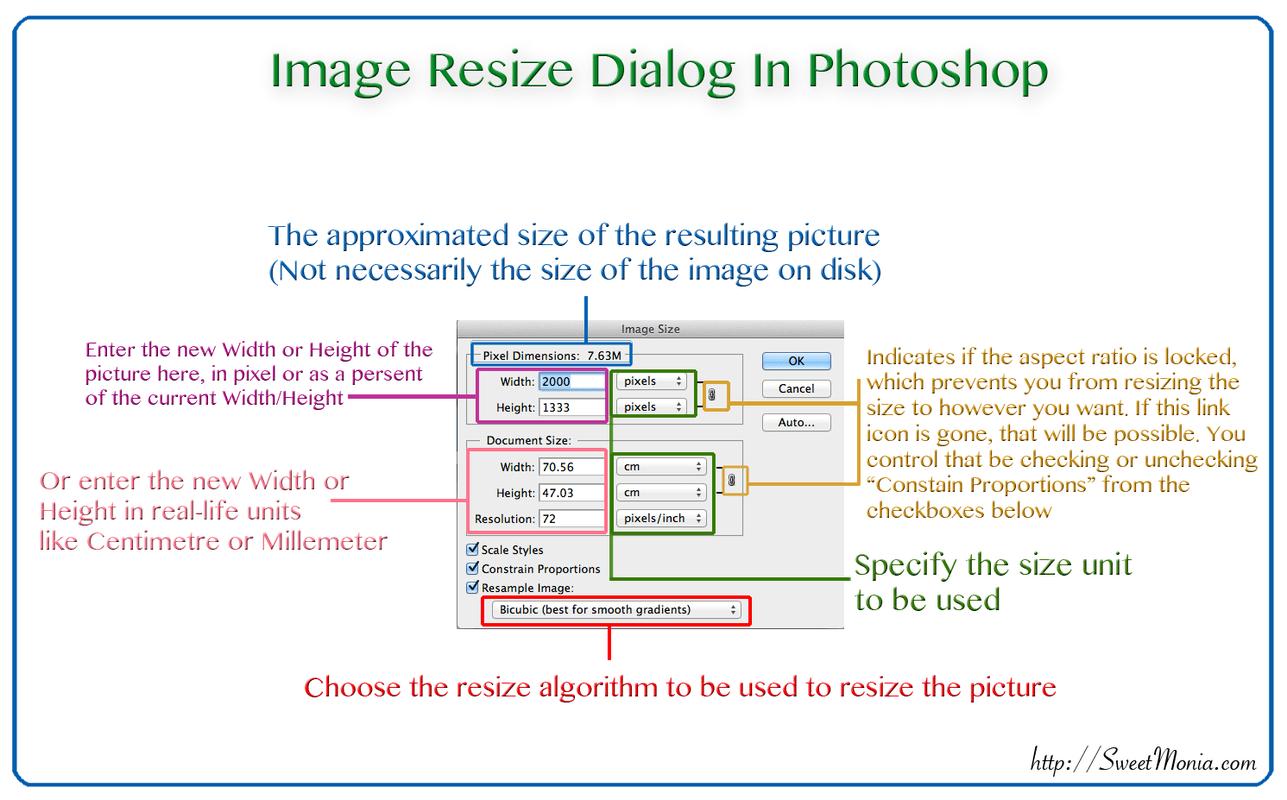 Photoshop CS6 image resize dialog
