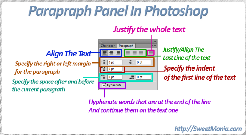 Photoshop Paragraph Panel