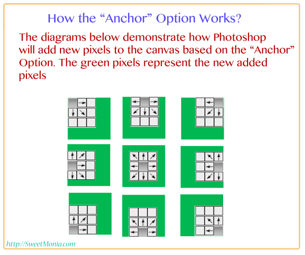 Resize-Canvas-Anchor-Option