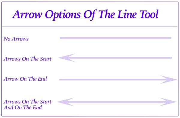 Arrow-Options-Line-Tool