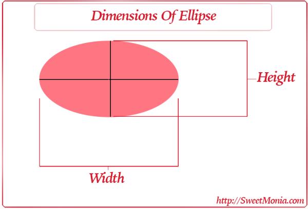 Dimensions-Of-Ellipse