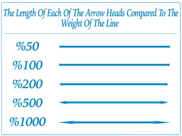 Line-Tool-Arrow-Length-Option