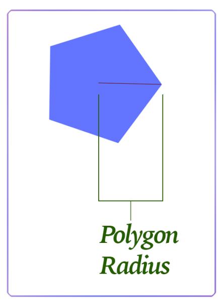 Polygon-Radius