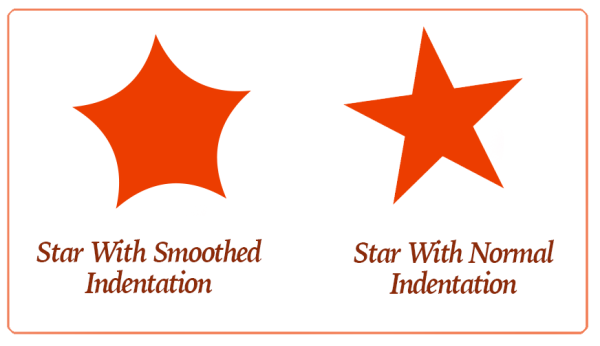 Smooth-Star-Indentation