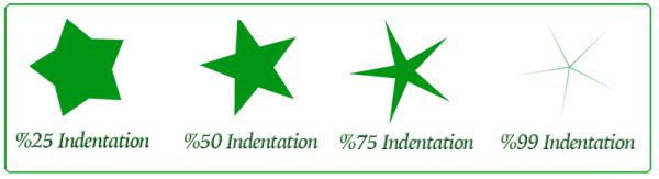 Star-Indentation