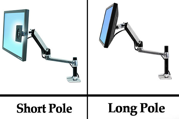 Lx Desk Mount Lcd Arm For Wacom Cintiq Review The Short