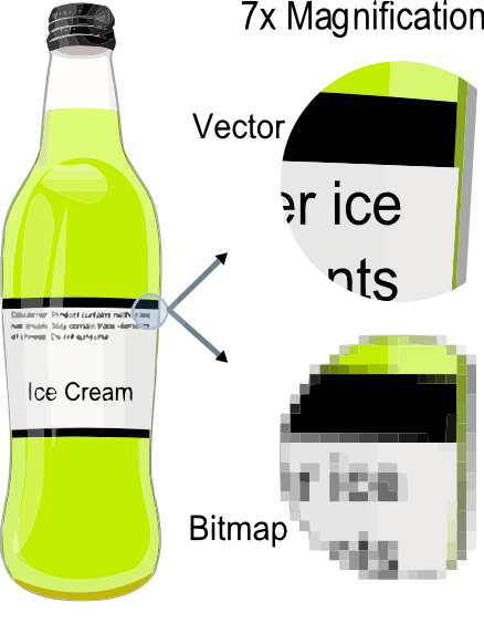 vector-graphics-vs-bitmap-example
