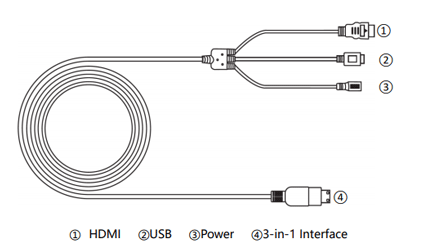 3-in-1-Cable